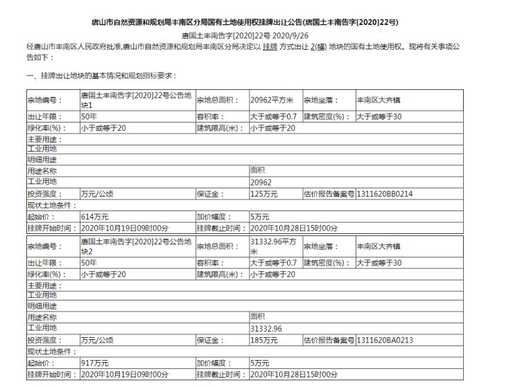 唐山市丰南区分局国有土地使用权挂牌出让公告