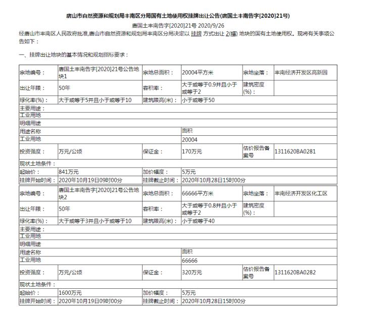 唐山市自然资源和规划局丰南区分局国有土地使用权挂牌出让公告