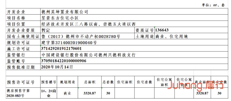昱景东方住宅小区项目(1#、2#商业)预售公示