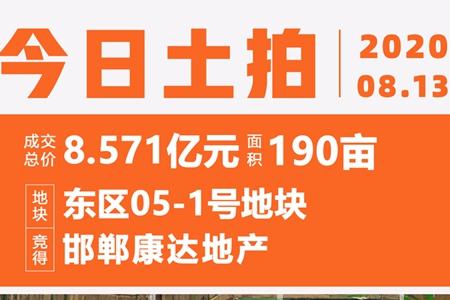 ?邯鄲東區05-1號地塊由邯鄲康達地產(邯鋼)競得,成交價8.571億元!