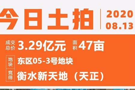 邯郸东区05-3号地块由衡水新天地(天正地产)以3.295亿元竞得,溢价率49.5%!
