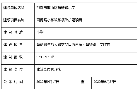 邯郸永年区自然资规告字[2020]04号土地挂牌出让