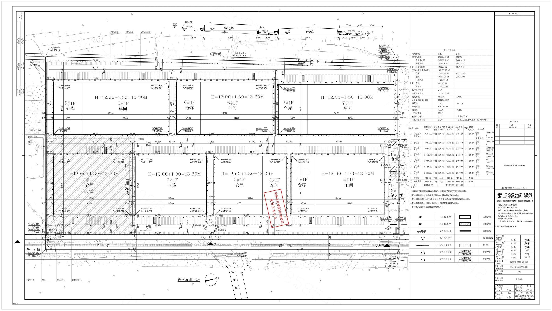 关于唯品会冀南运营中心项目的规划公示