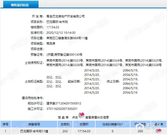 巴龙国际·尚书苑11#喜获预售证!104套住宅入市!
